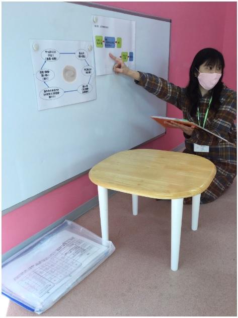 【立川】家族支援プログラムを行いました。