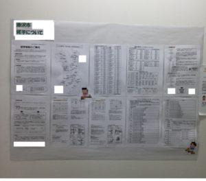 【藤沢】藤沢市の就学に関する資料コーナーを作りました!
